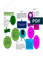 Mapa mental  clasificacion y caracteristicas cuentas de balance Milena Colmenares.docx