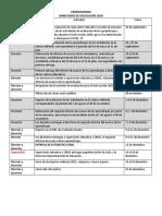 CALENDARIO FIN DE CICLO 2020 EORM