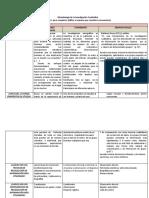 434727729-Cuadro-Comparativo-de-enfoques-de-investigacion-cualitativa.docx