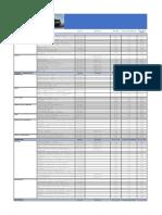 Listado Precios Accesorios Duster 2020 españa