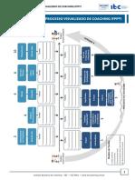 FERRAMENTAS_PSC - Formulário do Processo Visualizado de Coaching (FPP©)