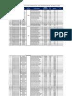 1._matriz_de_mejores_graduados-Carreras Medicina, Enfermeria, Obstetricia Consolidado Univ. Guayaquil Jul.31.2020-Signed.pdf