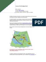Los Judíos Vienen del Cáucaso y No del Antiguo Israel.pdf