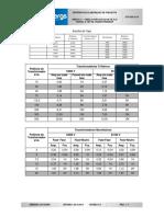 anexo_21_tabela_para_escolha_de_elo_fusivel_e_tap_de_transformador.pdf