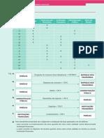ExercíciosResolvidos(Net).pdf