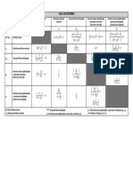 Formulas Matematicas Financieras - Tasas de Interes