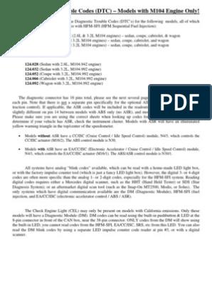 DTC_List_W124_M104   Fuel Injection   Throttle