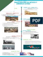 LA ADMINISTRACIÓN EN MÉXICO Y AMERICA LATINA.pdf