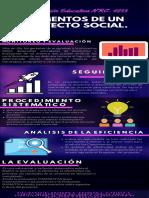 INFOGRAFIA ELEMENTOS DE UN PROYECTO SOCIAL.pdf