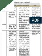 4º ANO - CURRÍCULO DE TODOS OS BIMESTRES - 2-3.docx