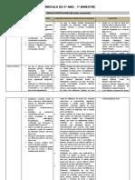 5º ANO - CURRÍCULO DE TODOS OS BIMESTRES - 2-3.docx