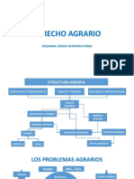 DERECHO AGRARIO - ESQUEMA RESUMEN