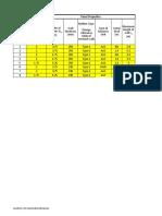 Mullion calculation - Final Input check