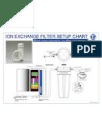 Ion Exchange Filter