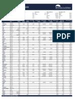 20.06.2019 ZSE Price Sheet