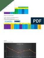 Calculos de Divergente Imprimir