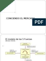 Presentación Segmentación de Mercados