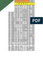 PT.14.12-Pe-F.02%20Relación%20de%20equipos%20menores 09.10
