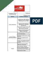 10.  - Matriz de Seguimiento y Control de Procesos