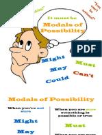 modalsofpossibilityandcertainty