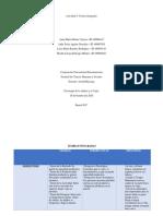 Actividad 4 Adultez PDF OK