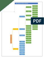 Sistemas y modelo.pdf