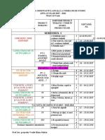 planificare_anuala_nivel_i_prescolari_20152016