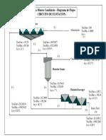 109930037-Flowsheet-Candelaria.pdf
