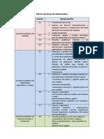 Matriz de Matemática PQ