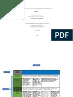 Actividad 2_cuadro comparativo-convertido