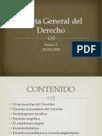 SESION 3 Teoría General del derecho.pptx