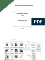 CLASIFICACION Y CARACTERIZACION DE LAS EMPRESAS.docx