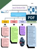 MAPA CONCEPTUAL- GDS.pdf