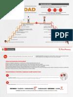Infografia 4 - Tenacidad