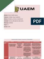 cuadro modelos y teorías de enfermería.