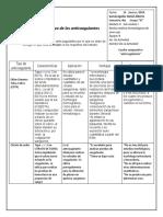 comparativo de anticoagulantes