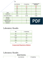 Lab-results-Course-in-the-ward-EDITED 2.pptx