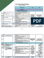 2._proiectarea_unitatilor_de_invatare_limba_si_literatura_romana.docx