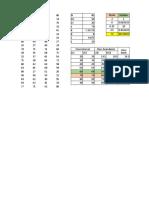 FDT Excel