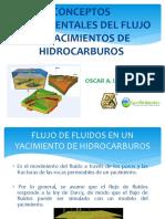 UNIDAD 2.0.- FLUJOS DE FLUIDOS EN EL YACIMIENTO RSM (1)