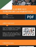 INVESTIGACION CICLO DE LAS ROCAS Y TAMAÑO DE PARTICULAS