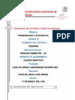 CUADRO SINOPTICO DE PROBA  UNIDAD 3