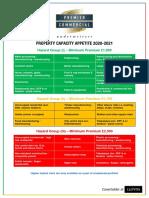 Property appetite 2020-2021.pdf