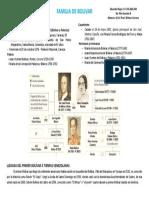Simón Bolívar y Palacios
