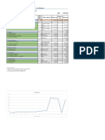 project cost estimate