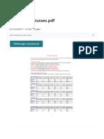 declinaisons russes.pdf   Langue russe   Onomastique.pdf