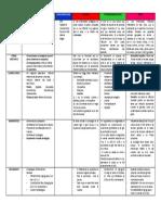 Infecciones Intrauterinas - Cuadro Resumen.docx