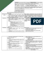 Manual - Síndrome nefrítico y Nefrótico.docx
