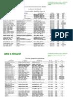 tribunales_y_fechas_examenes_extraordinarios_de_febrero_2020.pdf