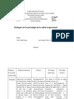enfoques de la psicologia de la salud ocupacional juan hernandez c°26614459.docx